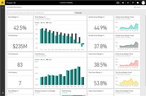 Power BI Weekly Service Update - PowerBI - Site Home - MSDN Blogs | Nova Tech Consulting S.r.l. | Scoop.it