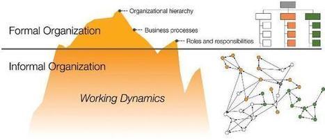 Asset Management Tools for #Change: Social Network Analysis | #SNA #KM | e-Xploration | Scoop.it