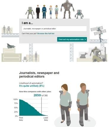 Les robots pourront occuper la moitié des emplois au Japon   * INNOVATIONS DE SERVICES ET D'USAGES by Zilé   Scoop.it