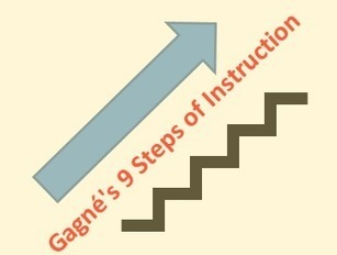 Design killer courses with Gagné's 9 Steps of Instruction | Differentiated and ict Instruction | Scoop.it