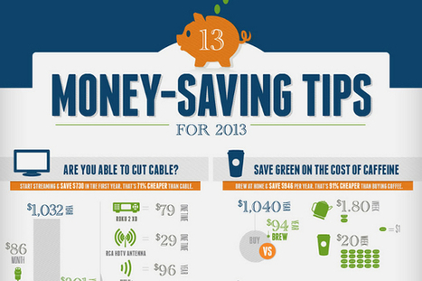 13 Creative Ways to Save Money | Living On Your Own | Scoop.it
