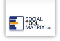 Social Tool Matrix   Social Media Monitoring   Scoop.it