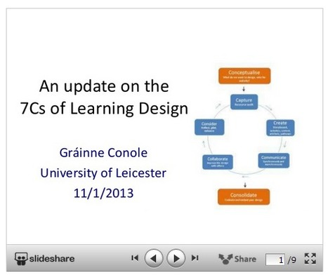 e4innovation.com » Blog Archive » Current thinking on the 7Cs of Learning Design | MoodleUK | Scoop.it