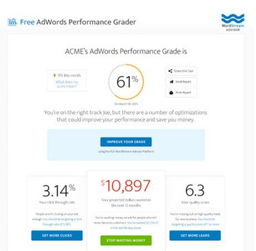 7 Totally Underrated Free AdWords Tools | WordStream | The Marketing Technology Alert | Scoop.it