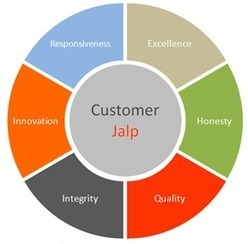 Σχεδιασμός Ιστοσελίδων - jalp - Internet Consulting Services | SEO | Scoop.it