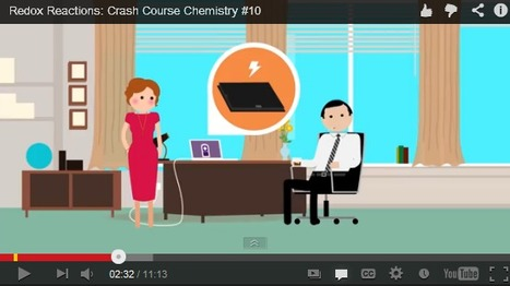 Infographic Videos: The New Frontier! | 3C Media Solutions | Scoop.it