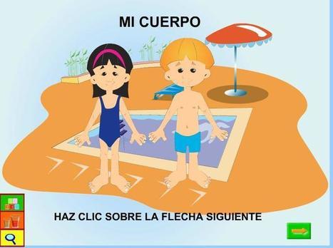 El Cuerpo Humano para el Aula Infantil - Herramienta TIC   Sitio   SCIENCE-ENGLISH CLASSROOM   Scoop.it