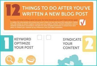 Infographic: 12 things to do after you write a blog post | Articles | B2B Marketing and PR | Scoop.it