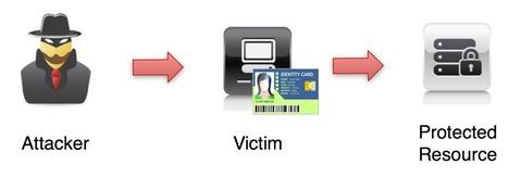 Malware permite acceso remoto a tarjetas inteligentes | Ciberseguridad + Inteligencia | Scoop.it