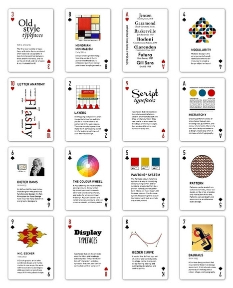 [graphic design] The Design Deck : jeu de cartes pour se former en graphisme | [graphic + web design] - typography, ergonomy & visual identity | Scoop.it
