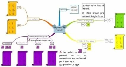 La Grande Maikresse - Fourre tout d'une instit landaise | Cycle 3 | Scoop.it