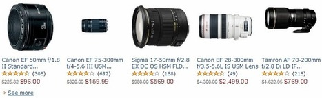 Get a Ton of Cyber Monday Camera Deals 2013 to Save Money Here!!! | Hot news | Scoop.it