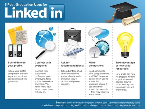 The New Networking: Ultimate LinkedIn Guide For 2012 Grads | CareerOz | Scoop.it