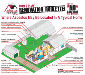 November is National Asbestos Awareness Month | Asbestos | Scoop.it