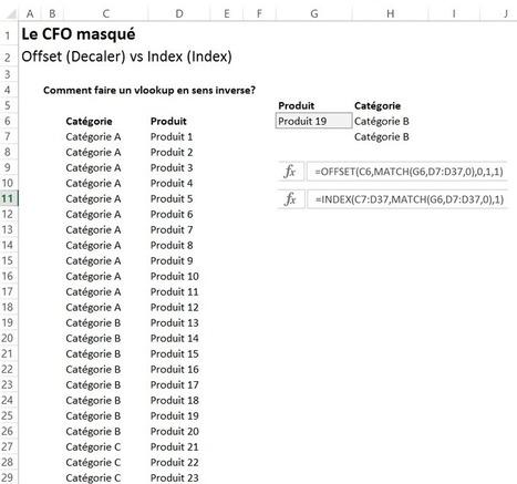 Excel: Tirez le maximum de vos fonctions | MSExcel | Scoop.it