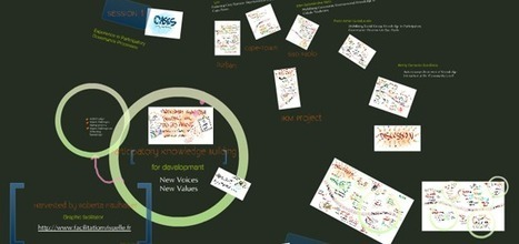 Facilitation visuelle - galerie | We are all creative (WAAC) | Scoop.it