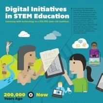 Digital Initiatives in STEM Education | Visual.... | The STEM Classroom | Scoop.it