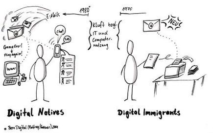 Non, tous les digital natives ne sont pas des experts des réseaux sociaux | Actualités médias sociaux | Scoop.it