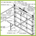 Garage Door Repair Winfield IL | $29 Svc (630) 824-3793 | Garage Door Spring Repair Winfield Illinois | Scoop.it