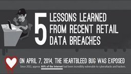 5 Lessons Learned From Recent Retail Data Breaches [infographic] | #DATA | Scoop.it