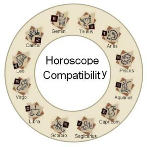 Articles: career horoscope astrology and predictions | Indian astrology | Scoop.it
