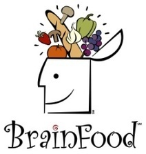 Brain Food - Willingness to pay | Brainfood | Scoop.it