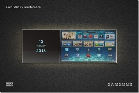 Future Innovation: Smart TV with independent panel | telescope | Scoop.it
