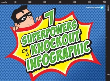7 Superpowers of a Knockout Infographic - How to Get More Shares and Drive Traffic | Socially Sorted | Digital & Internet Marketing News | Scoop.it