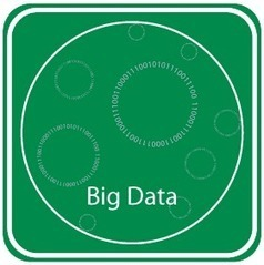 IEEE Big Data 2014 | CxConferences | Scoop.it