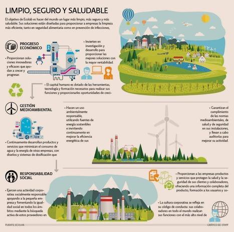 Ecolab desarrolla la fórmula sustentable | El Economista - El Economista | Proyectos Sustentables | Scoop.it