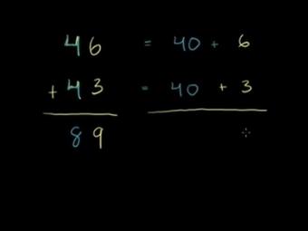 Fundação PT e Khan Academy colocam online aulas de matemática em português | mOOdle_ation[s] | Scoop.it