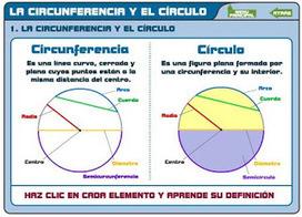 El blog de la Pizarra Digital Interactiva.: La circunferencia y el círculo.   la circunferencia   Scoop.it