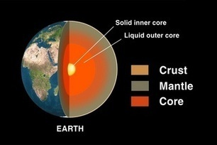 Why Earth's Inner and Outer Cores Rotate in Opposite Directions | Tout est relatant | Scoop.it