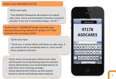 Boston Public Schools launch bullying prevention text hotline - The Boston - Bay State Banner | Olweus | Scoop.it