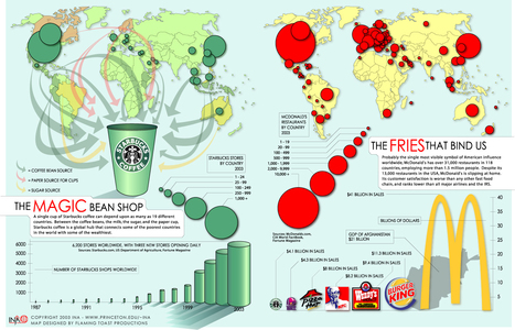 Globalization, Corporations and Franchises | Geography 400 at ric | Scoop.it