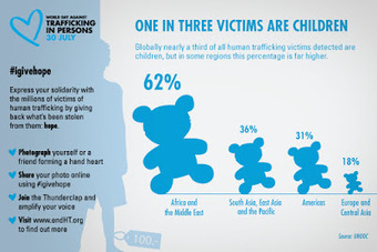 The Blue Heart Campaign To End Human Trafficking | Design in Education | Scoop.it