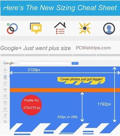 15 Consejos y Trucos Para sacarle Provecho a Google+   PCWebtips.com   google + y google apps   Scoop.it