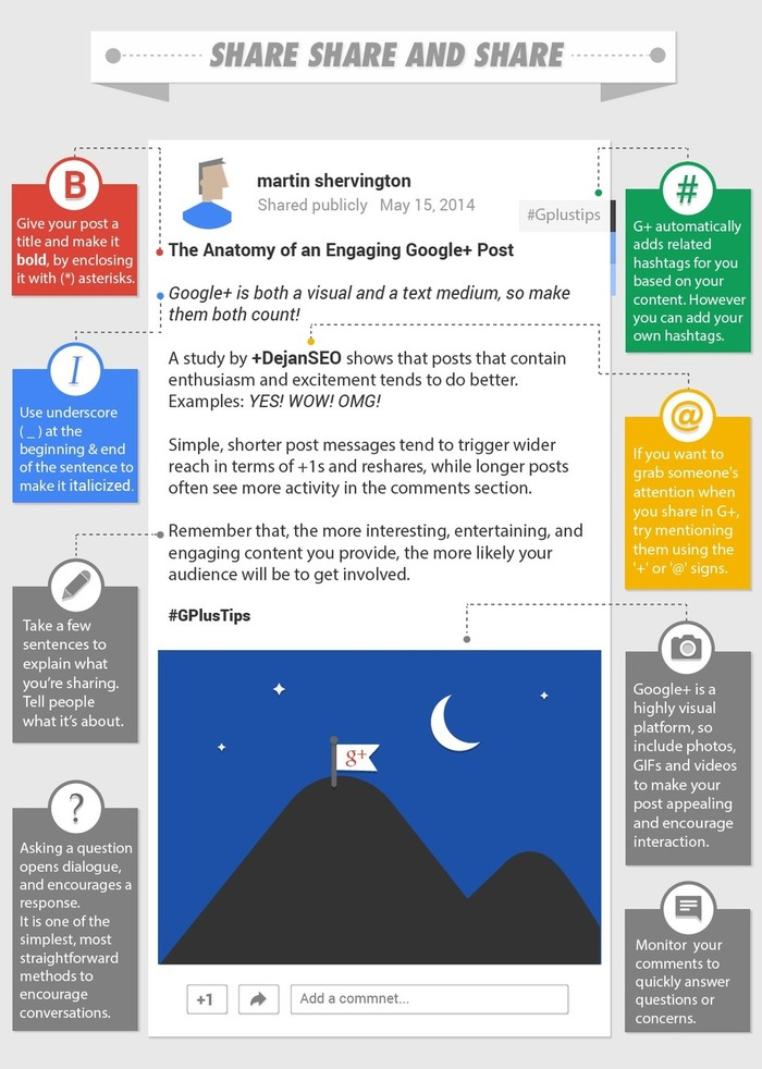The Anatomy of a Super Engaging Google+ Post | Business in a Social Media World | Scoop.it