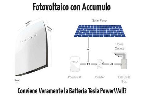 Fotovoltaico con Accumulo e Batteria Tesla PowerWall | Energie Rinnovabili in Italia: Presente e Futuro nello Sviluppo Sostenibile | Scoop.it
