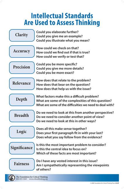 3 Simple Strategies to Develop Students' Critical Thinking | Representación gráfica con infografías | Scoop.it