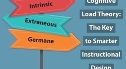 Cognitive Load Theory: The Key to Smarter Instructional Design | Linguagem Virtual | Scoop.it