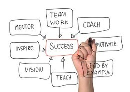 Things to Keep in Mind When Creating a Coaching Culture   MANAGEMENT NEWS   Scoop.it