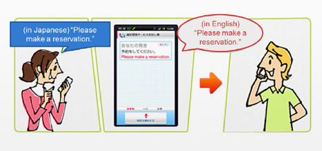 App translates languages during real-time phonecalls | HR Transformation | Scoop.it