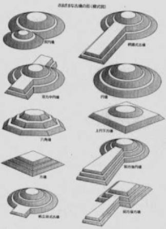 La période Kofun et ses grands tumulus - Antiquité du Japon | Histoire et Archéologie | Scoop.it