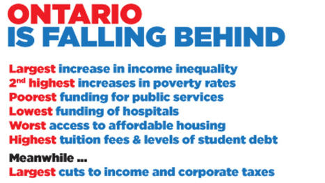 Gap between rich and poor growing in Ontario - Toronto - CBC News | James Gordon's Learning Edge | Scoop.it
