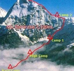 Mt. Baruntse Expedition| Mountaineering, Climbing Baruntse| Himalaya Baruntse | Trekking in Nepal | Nepal Expedition | Mountain(peak) Climbing | Scoop.it