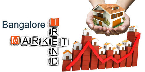 Bangalore Real estate market Trends | Property Reviews, Rating | Scoop.it