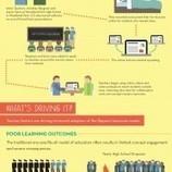 Th Flipped Classroom: Inverting the Traditional Teaching Model - Social Innovation Minnesota | Social Innovation Minnesota | Flipped Classroom Model | Scoop.it