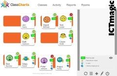 Class Charts | Symetrix | Scoop.it