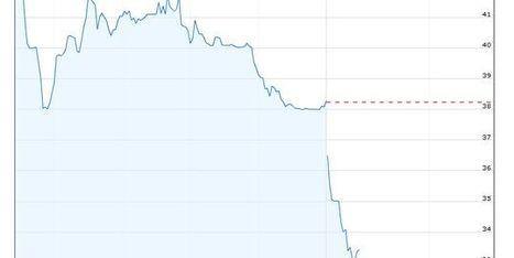 Facebook : les doutes planent sur la stratégie de Morgan Stanley | Economie et Politique européenne et internationale | Scoop.it
